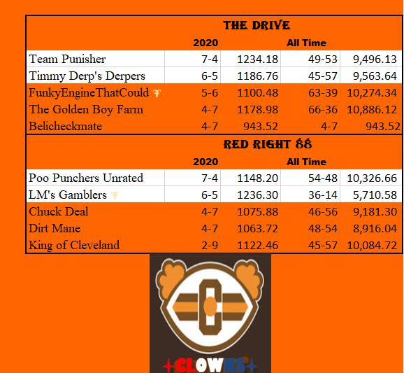 2020-11-25 15_33_43-2020 division breakdown.xlsx - Excel
